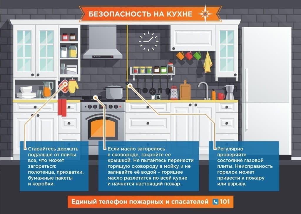 Сотрудники МЧС по ВАО рассказали о правилах безопасности на кухне